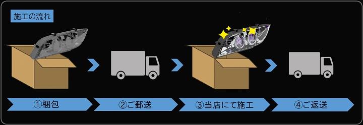 ヘッドライト郵送施工の流れ